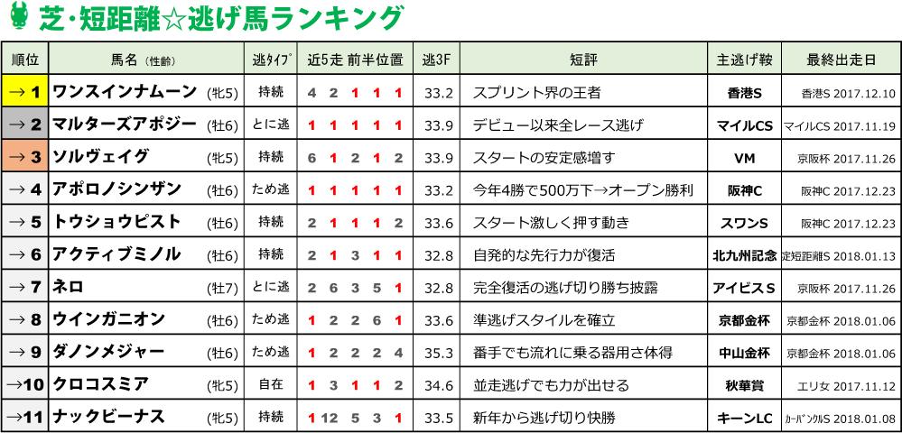 f:id:amano_shintaro:20180115035725j:plain