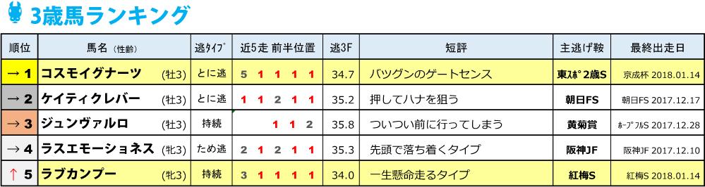 f:id:amano_shintaro:20180115131527j:plain