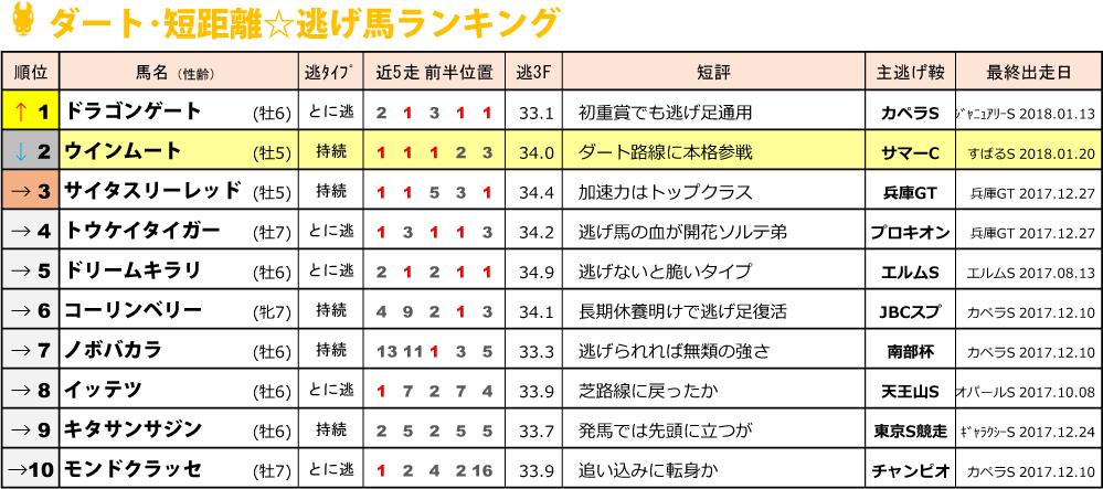 f:id:amano_shintaro:20180122010356j:plain