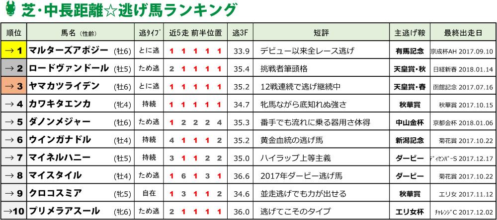 f:id:amano_shintaro:20180122021019j:plain