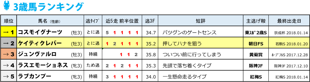 f:id:amano_shintaro:20180122023117j:plain