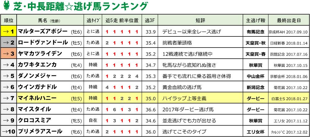 f:id:amano_shintaro:20180129230552j:plain