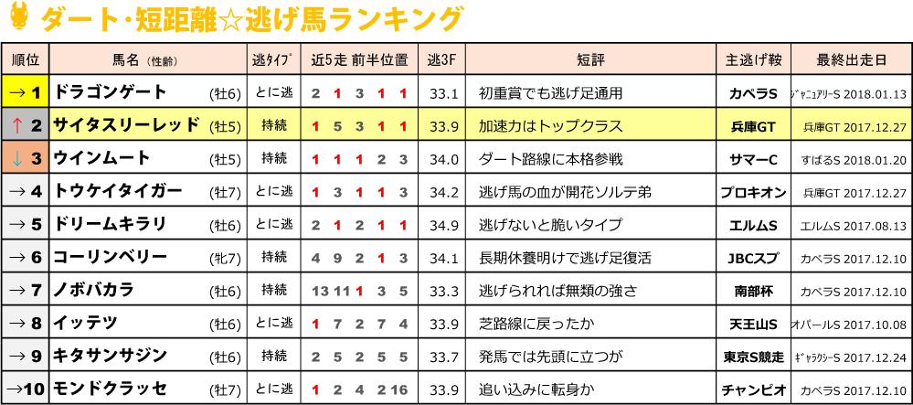 f:id:amano_shintaro:20180130000847j:plain
