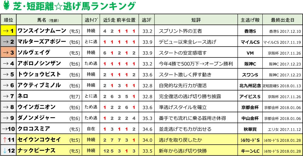 f:id:amano_shintaro:20180130024531j:plain