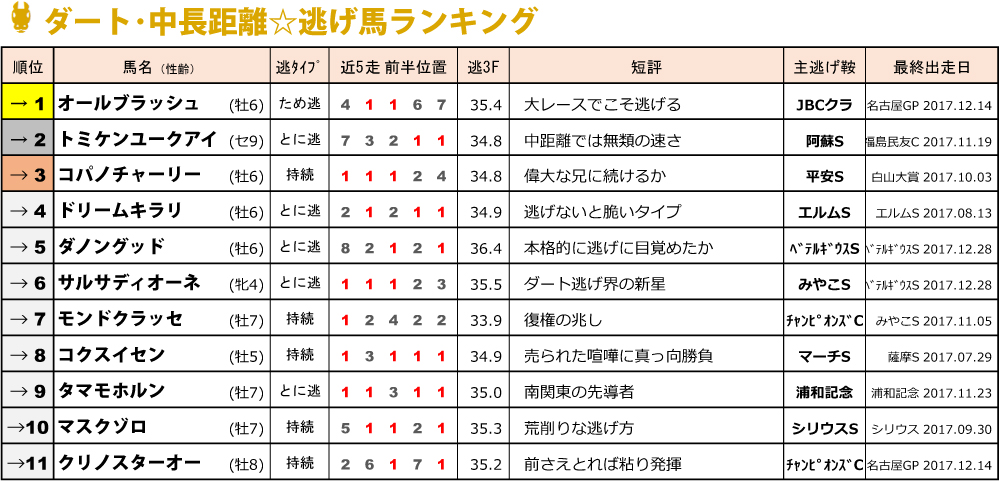 f:id:amano_shintaro:20180204001834j:plain