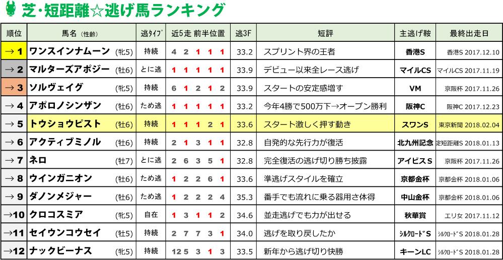 f:id:amano_shintaro:20180204194358j:plain