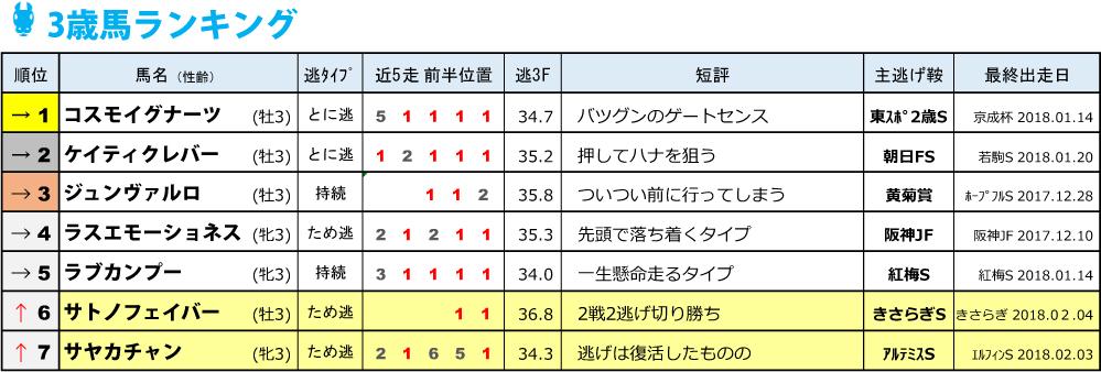 f:id:amano_shintaro:20180204200220j:plain