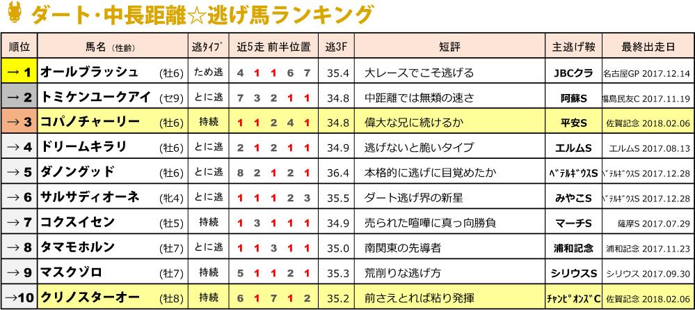 f:id:amano_shintaro:20180207020705j:plain