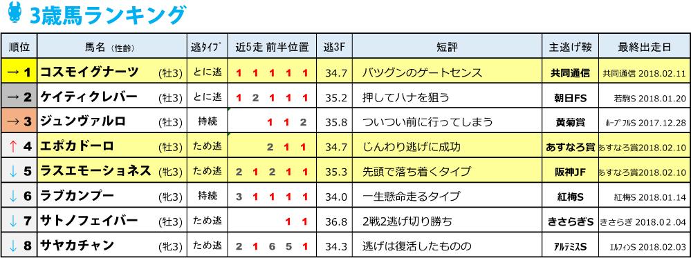 f:id:amano_shintaro:20180212190820j:plain