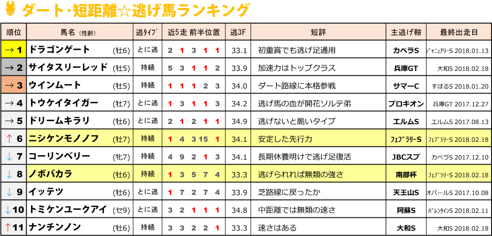 f:id:amano_shintaro:20180222030120j:plain