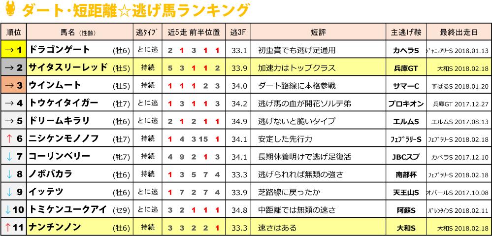 f:id:amano_shintaro:20180222030136j:plain