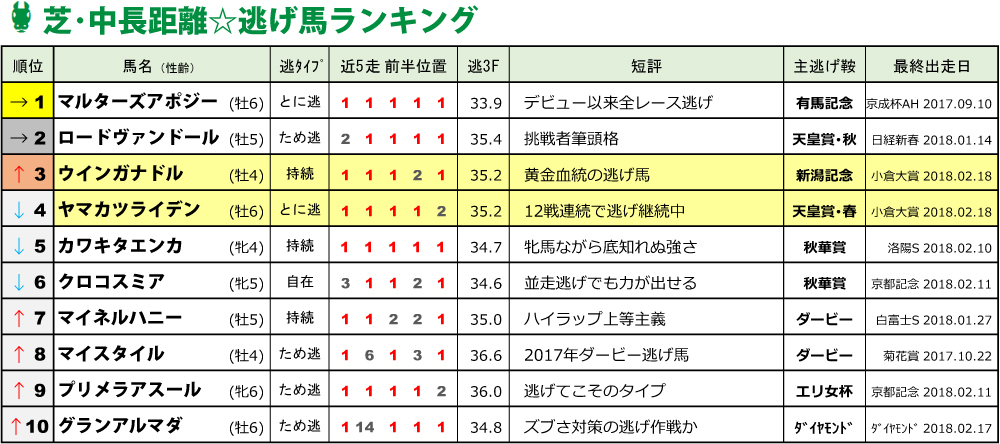 f:id:amano_shintaro:20180222033903j:plain