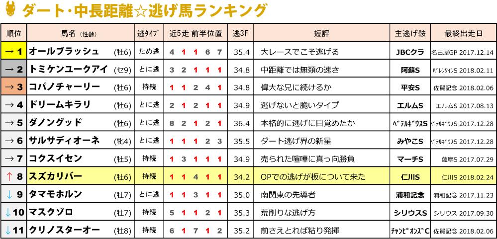 f:id:amano_shintaro:20180225002211j:plain