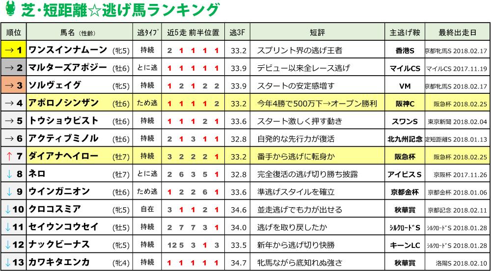 f:id:amano_shintaro:20180226164041j:plain