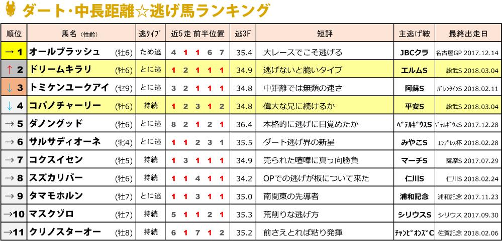 f:id:amano_shintaro:20180306225807j:plain