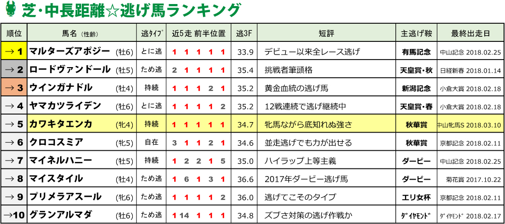 f:id:amano_shintaro:20180310190455j:plain
