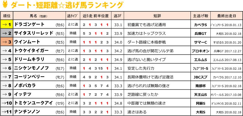 f:id:amano_shintaro:20180310193912j:plain