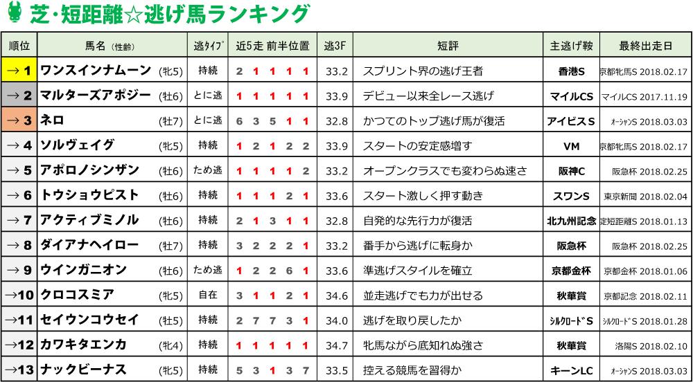 f:id:amano_shintaro:20180311185602j:plain