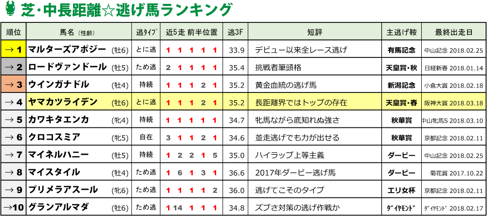 f:id:amano_shintaro:20180319132305j:plain