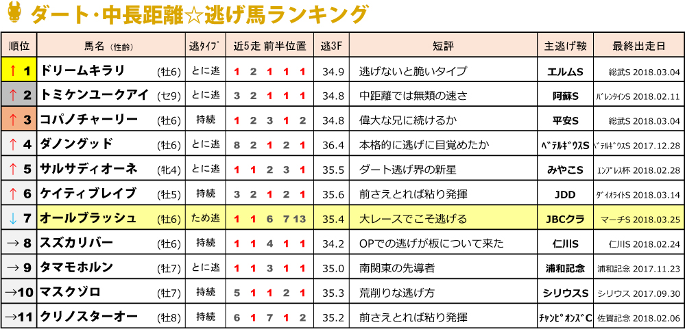f:id:amano_shintaro:20180325183541j:plain