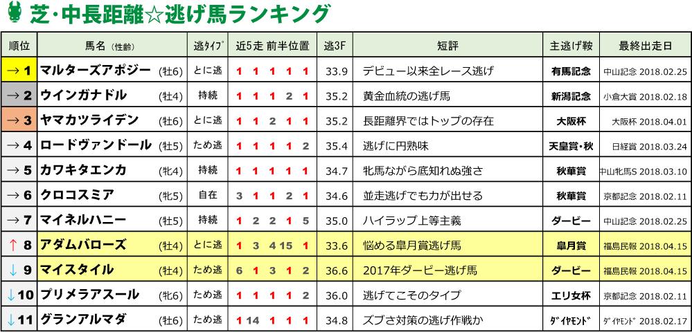 f:id:amano_shintaro:20180416103245j:plain
