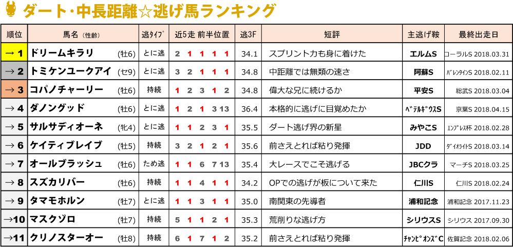 f:id:amano_shintaro:20180416105216j:plain