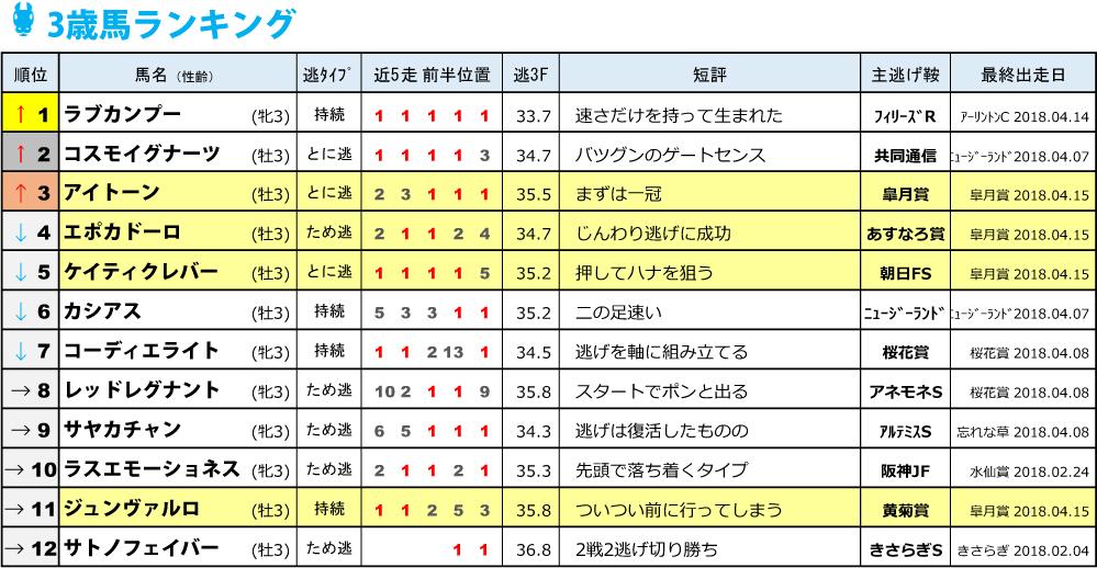 f:id:amano_shintaro:20180416112816j:plain