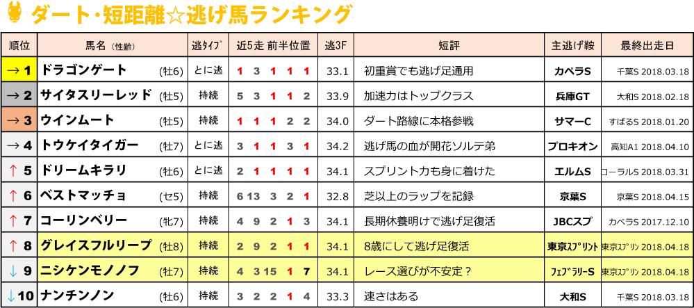 f:id:amano_shintaro:20180419110842j:plain