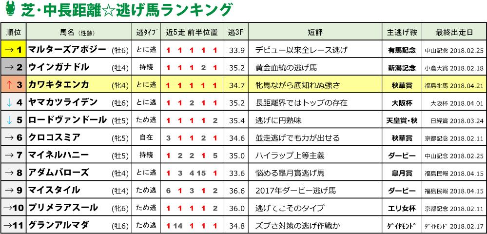 f:id:amano_shintaro:20180422092132j:plain