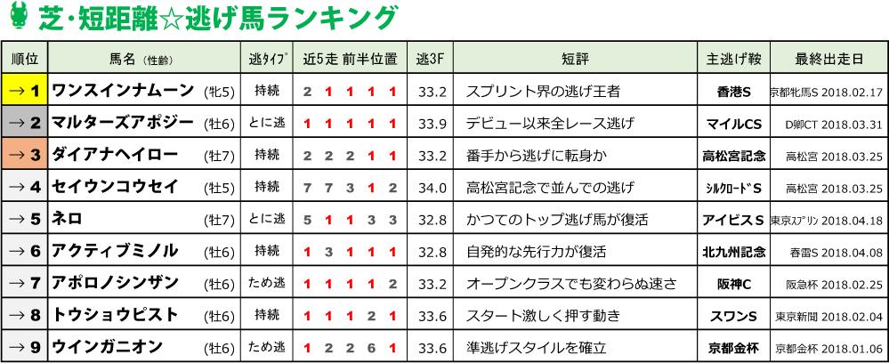 f:id:amano_shintaro:20180423014412j:plain