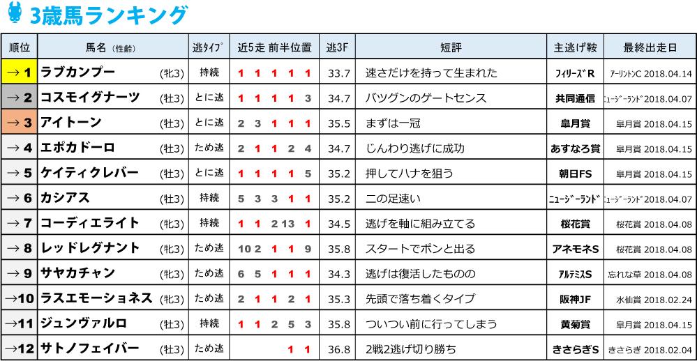 f:id:amano_shintaro:20180423021448j:plain