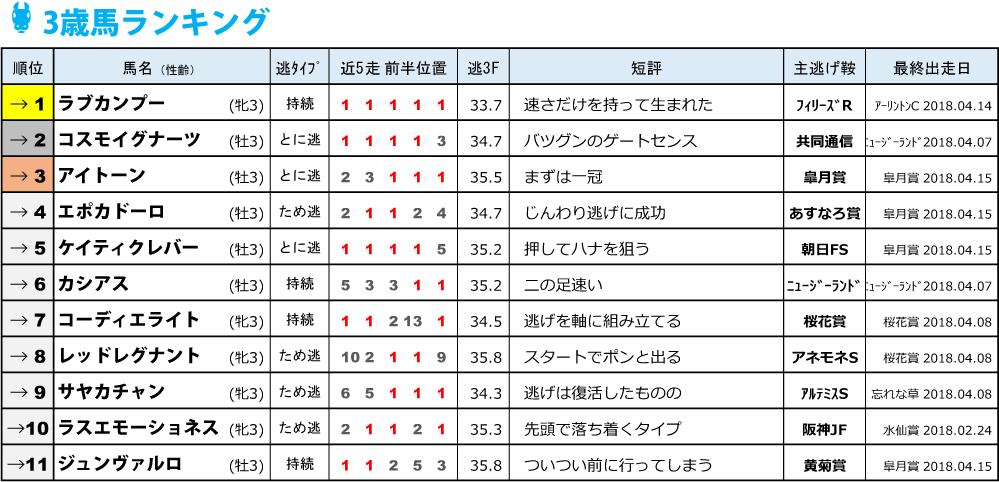 f:id:amano_shintaro:20180428190414j:plain