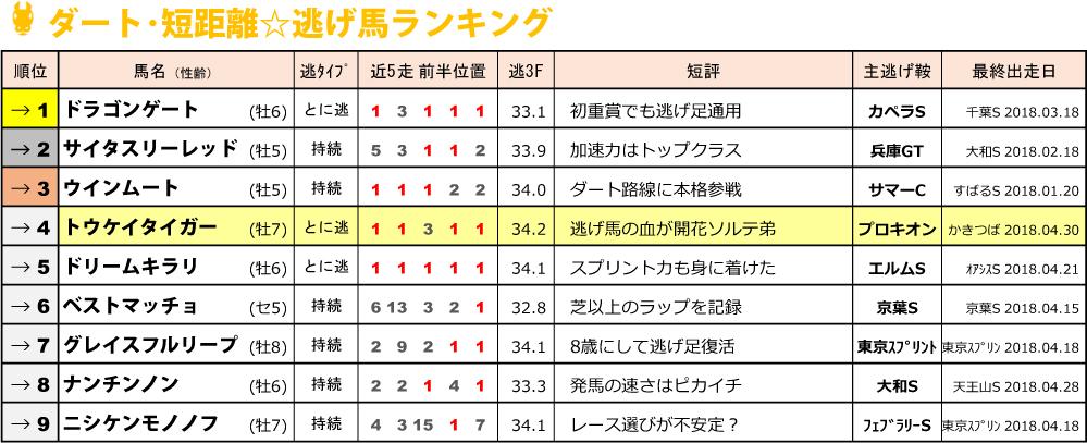 f:id:amano_shintaro:20180430223444j:plain