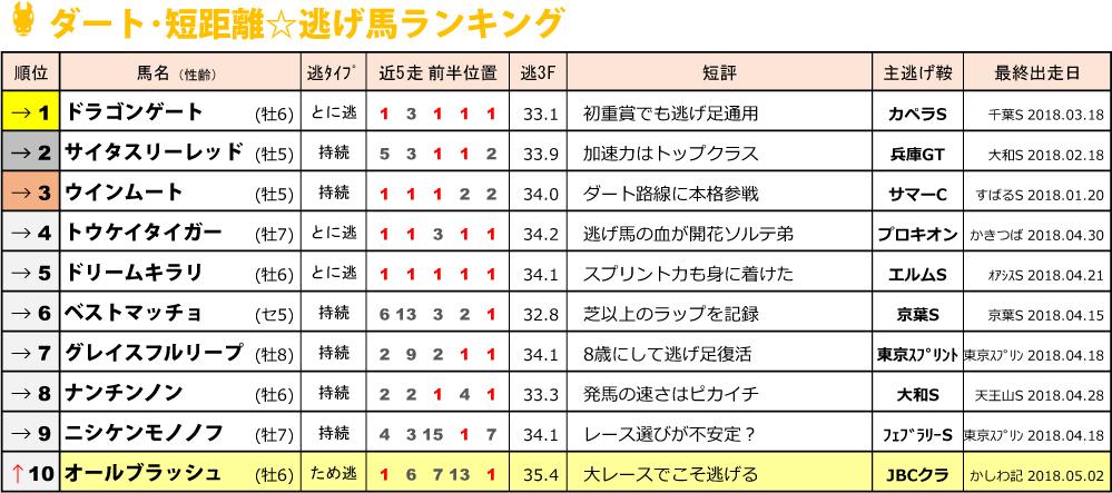 f:id:amano_shintaro:20180504081918j:plain