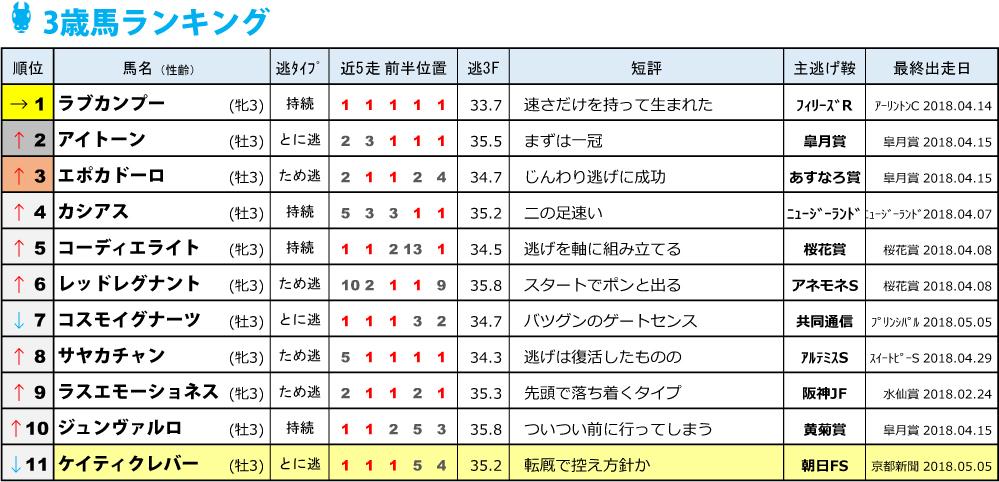 f:id:amano_shintaro:20180506015123j:plain