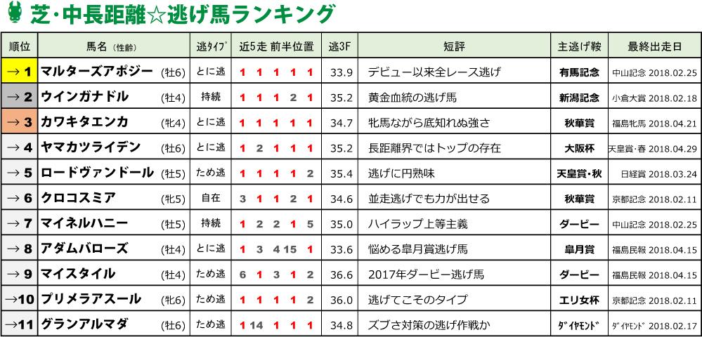 f:id:amano_shintaro:20180506020512j:plain