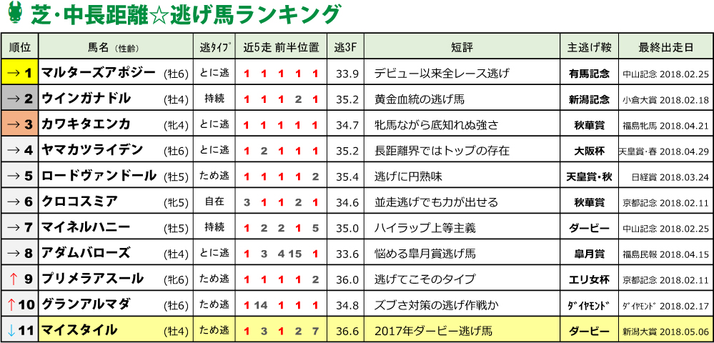 f:id:amano_shintaro:20180506185530j:plain