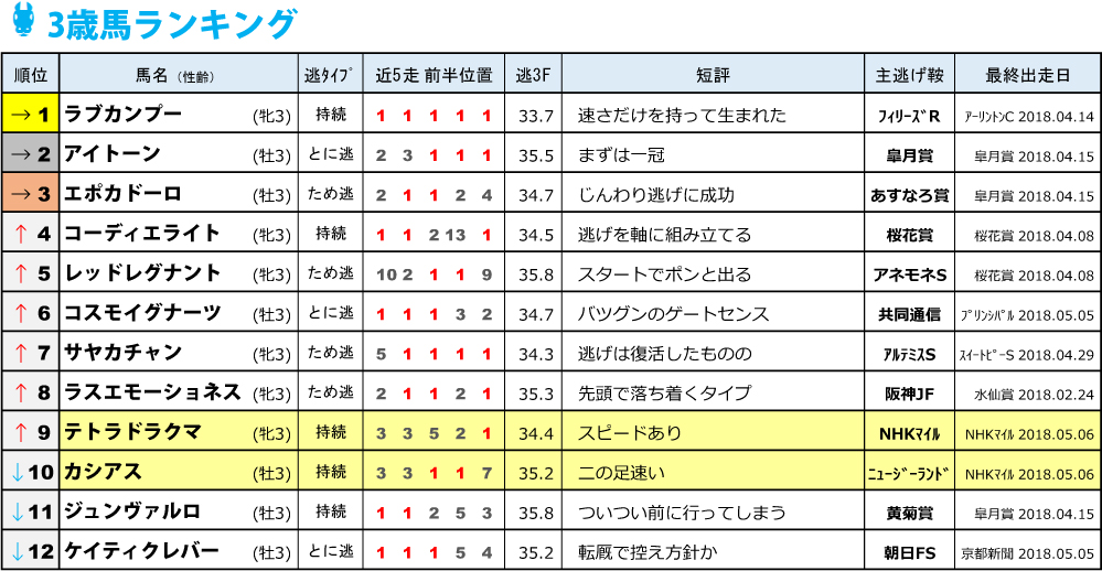f:id:amano_shintaro:20180506195558j:plain