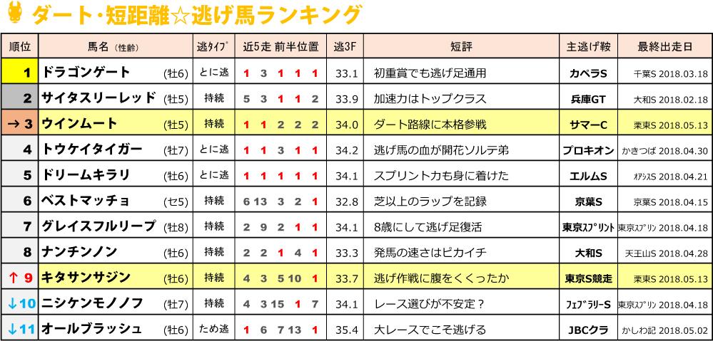 f:id:amano_shintaro:20180514155405j:plain