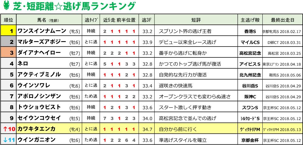 f:id:amano_shintaro:20180514155541j:plain