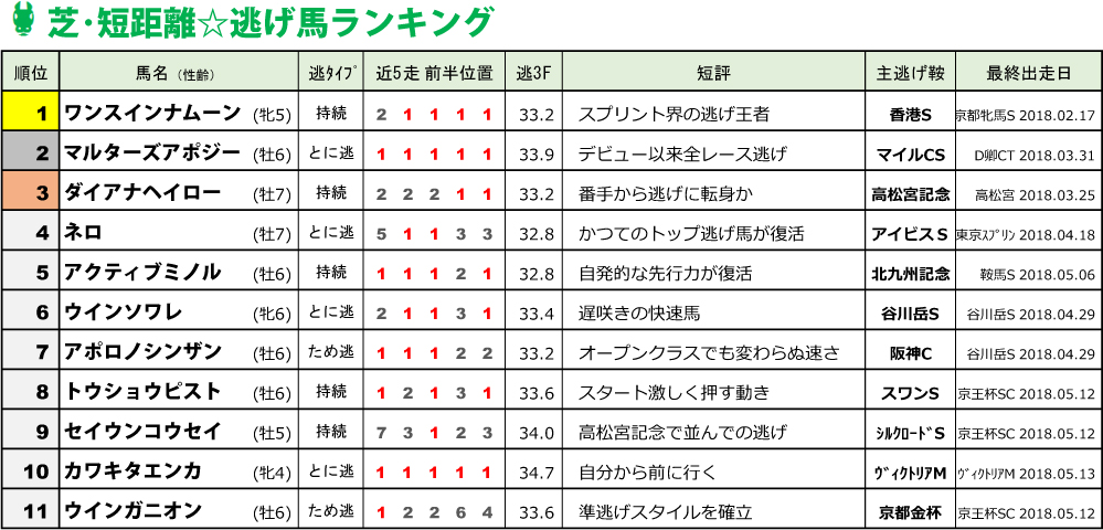 f:id:amano_shintaro:20180520173219j:plain
