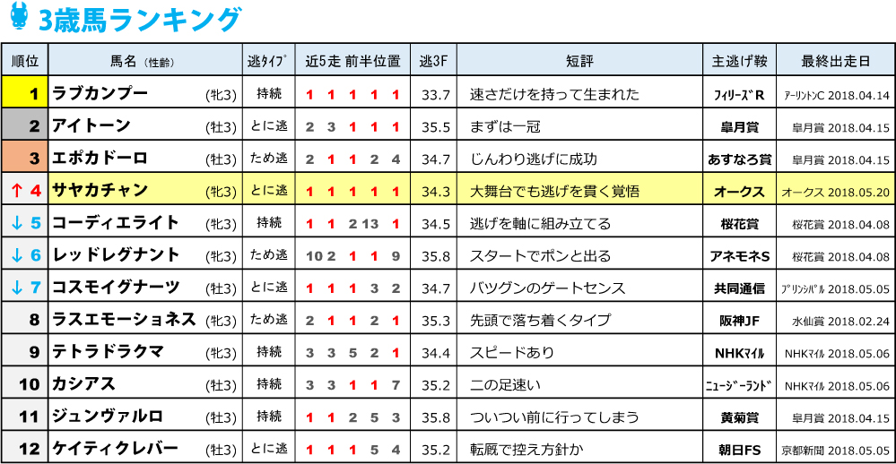 f:id:amano_shintaro:20180520180029j:plain