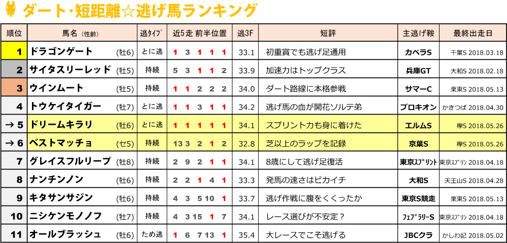 f:id:amano_shintaro:20180527003951j:plain