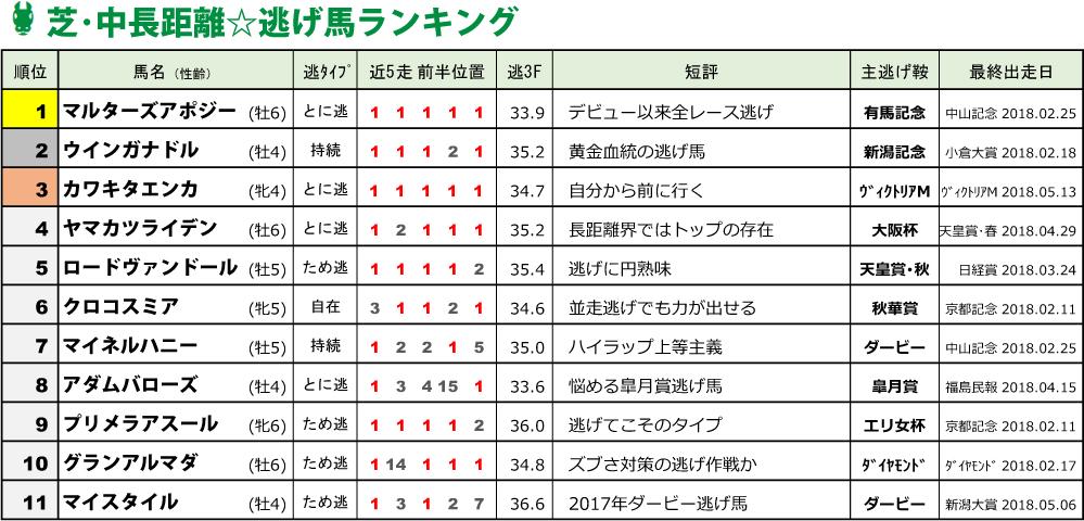 f:id:amano_shintaro:20180528114239j:plain