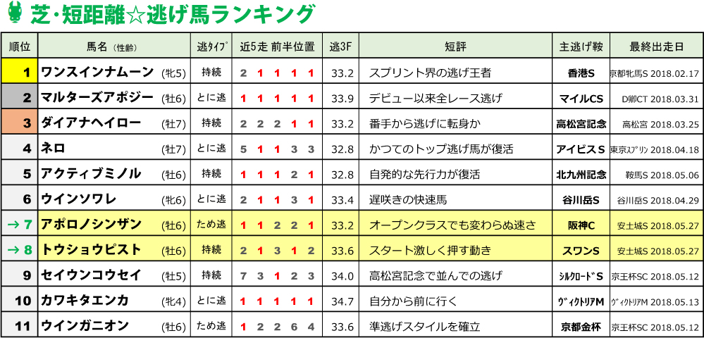 f:id:amano_shintaro:20180528121143j:plain