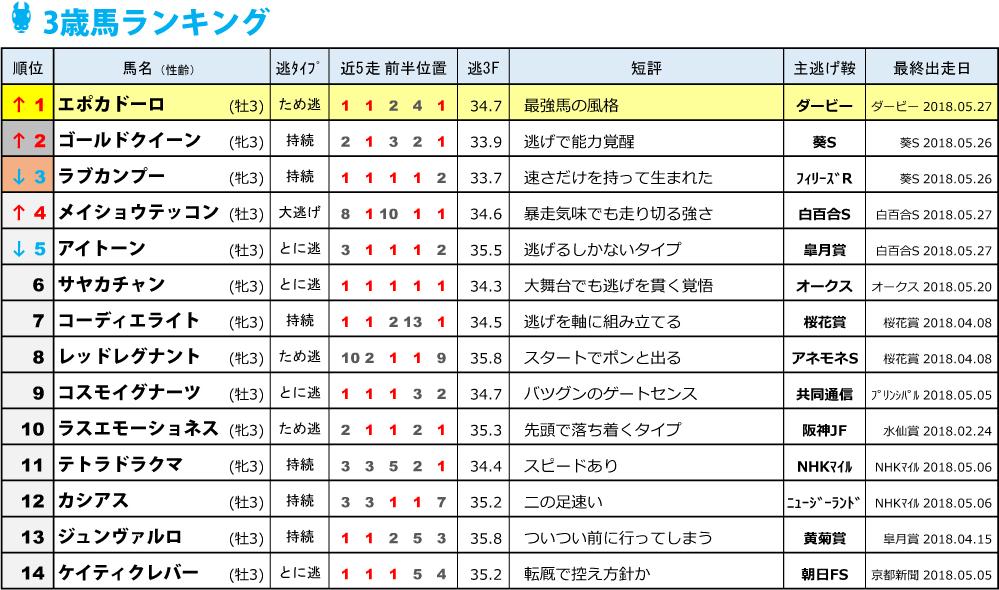f:id:amano_shintaro:20180528135953j:plain