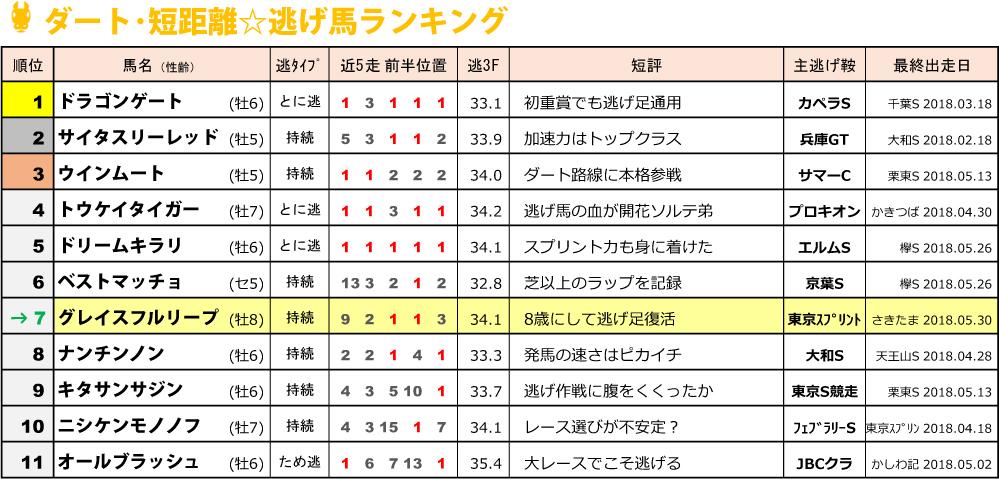f:id:amano_shintaro:20180531140112j:plain