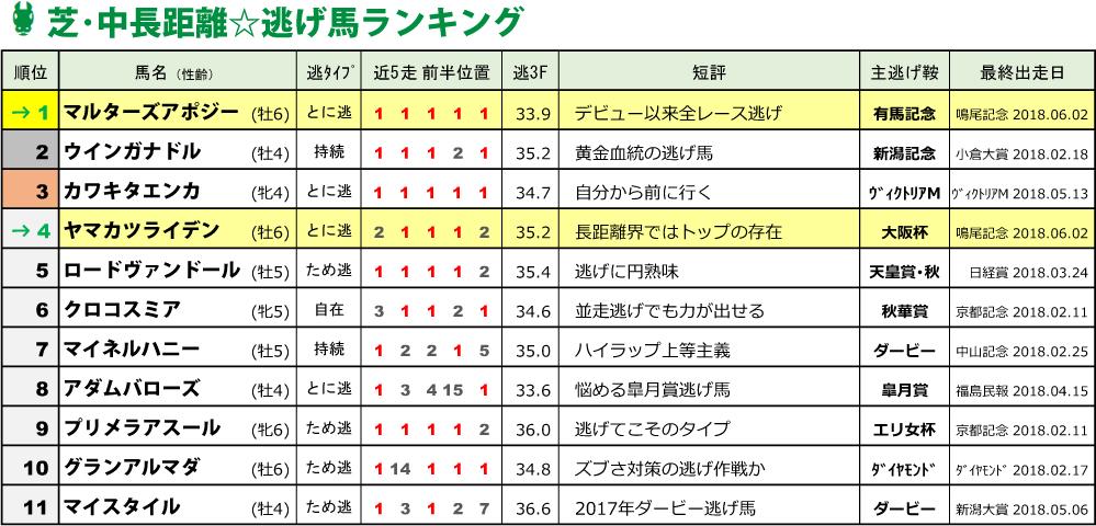 f:id:amano_shintaro:20180603001309j:plain