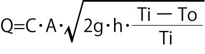 煙突効果の計算式