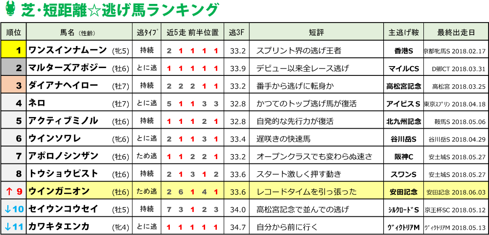 f:id:amano_shintaro:20180604141617j:plain